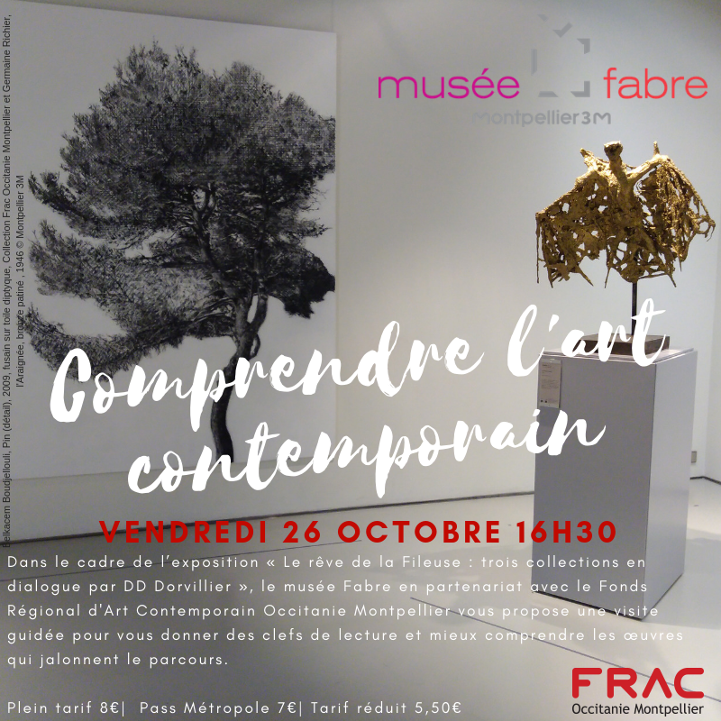 comprendre l'art contemporain